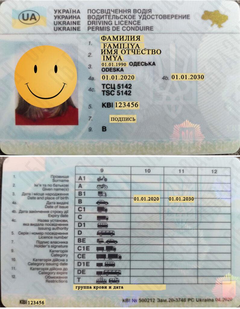 Водительствое удостоверение из Украины в Италии